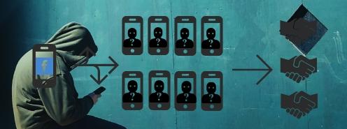 Sådan foregår stofhandel på sociale medier i Danmark: Fra åbne grupper på Facebook og Snapchat over krypterede beskeder på tjenesten Wickr til det fysiske møde.